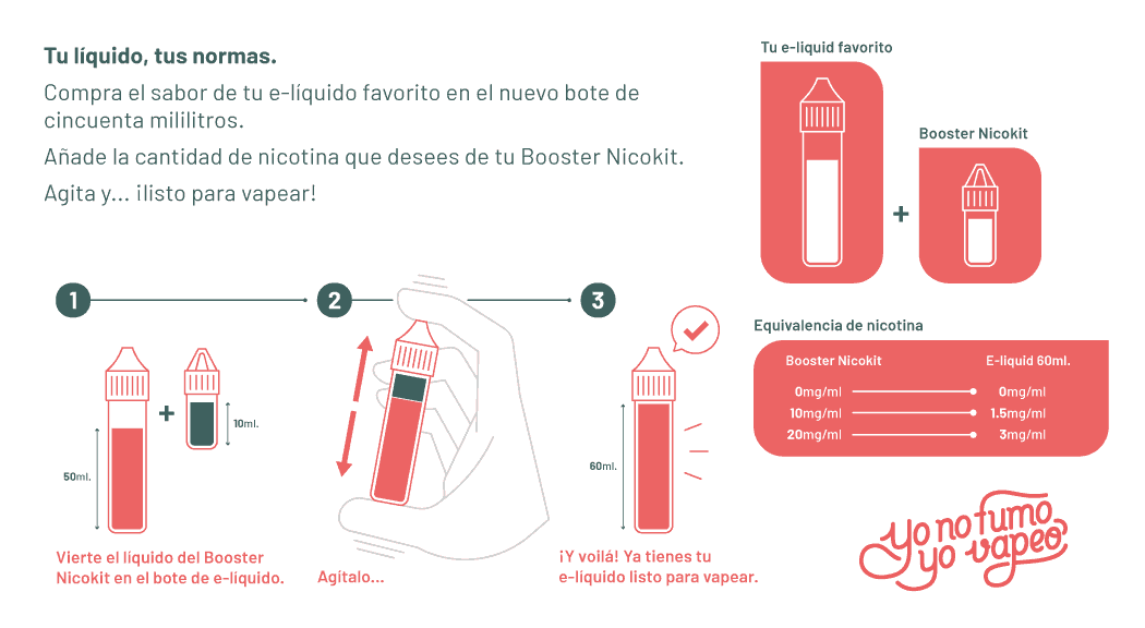 yonofumo-infografia-50
